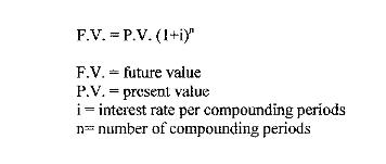 importantly the formula allows us to convert one lump sum payment in the future to an equivalent present value