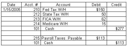 payroll transactions