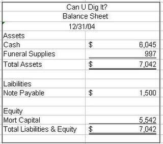 can u dig it balance sheet