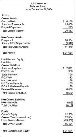 Balance Sheet  How To Prepare A Balance Sheet