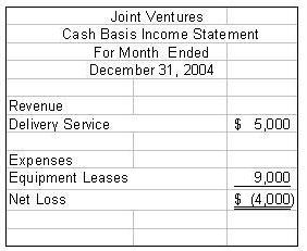 cash basincome statement