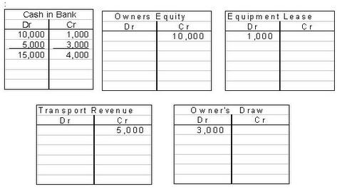 T Accounts Template. t account ledger template for excel. general ...